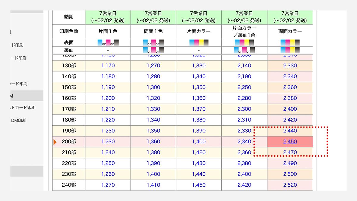 印刷色数と印刷枚数の選択表
