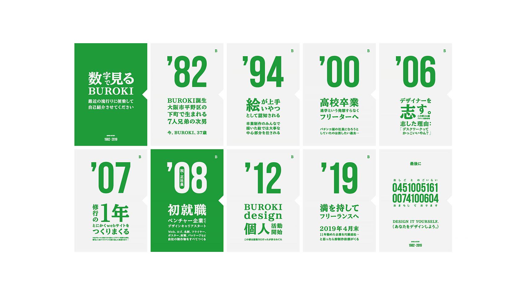 数字をメインに統一感を出してつくる。自己紹介プレゼン資料デザイン