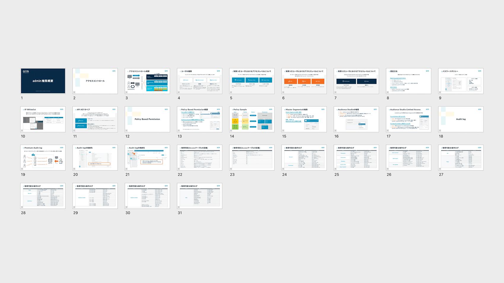 webセミナー用資料デザイン その2