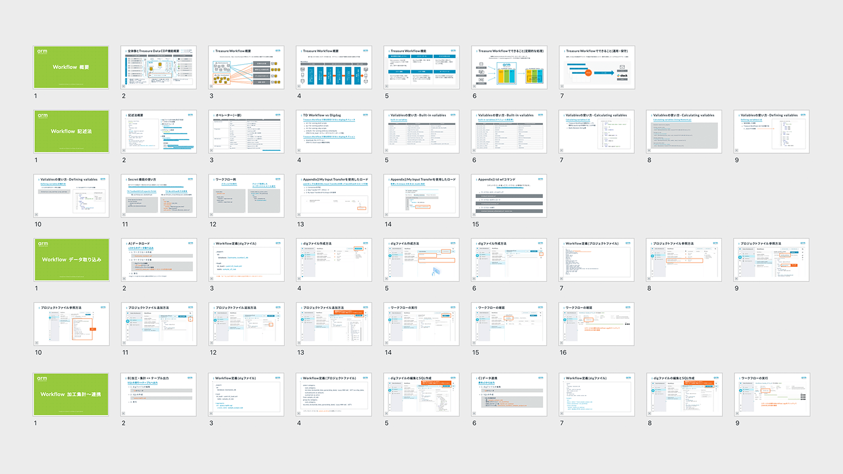 webセミナー用資料デザイン その3