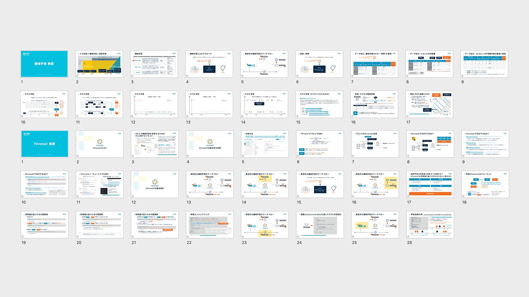 webセミナー用資料デザイン その4