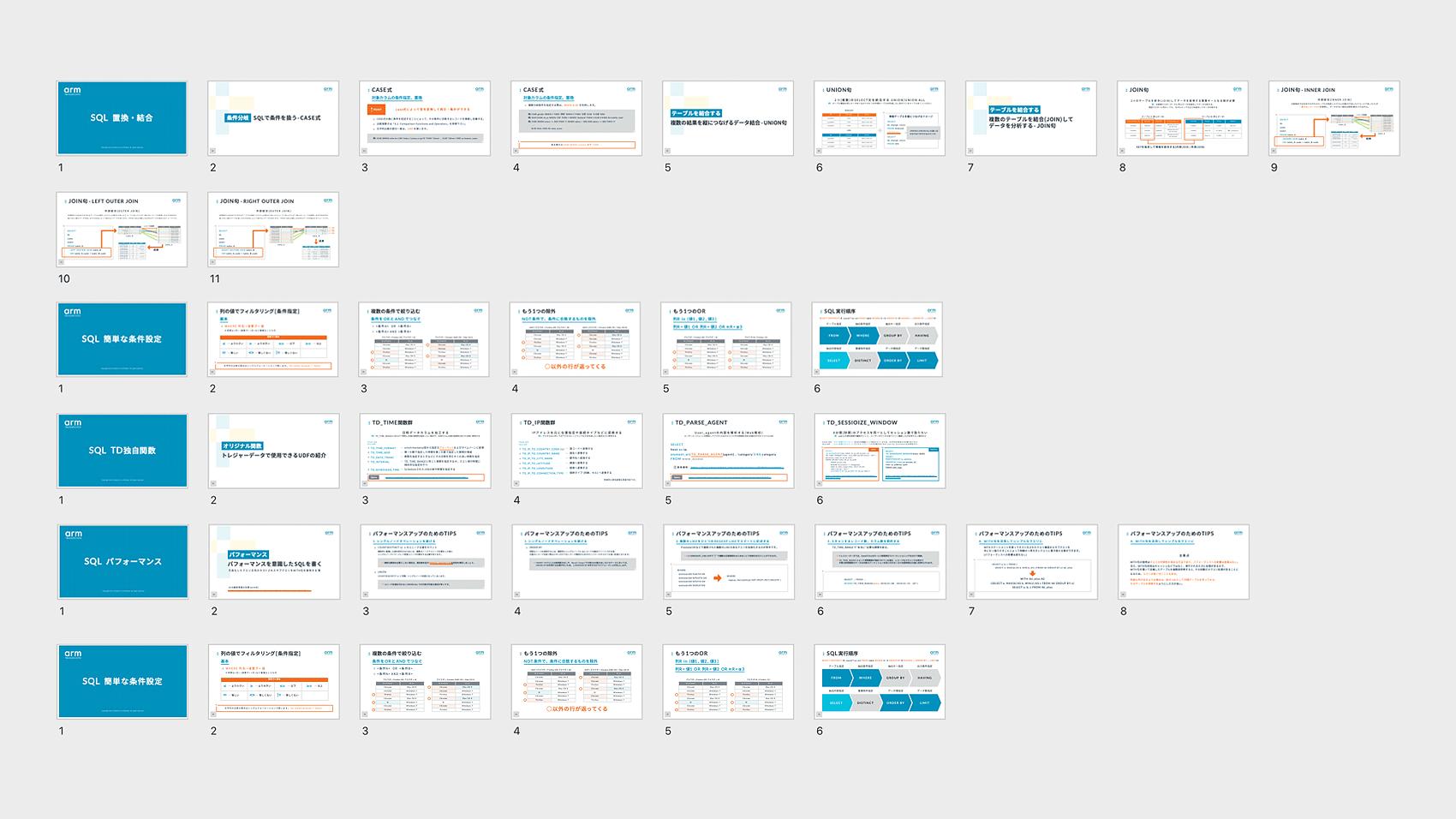 webセミナー用資料デザイン その6