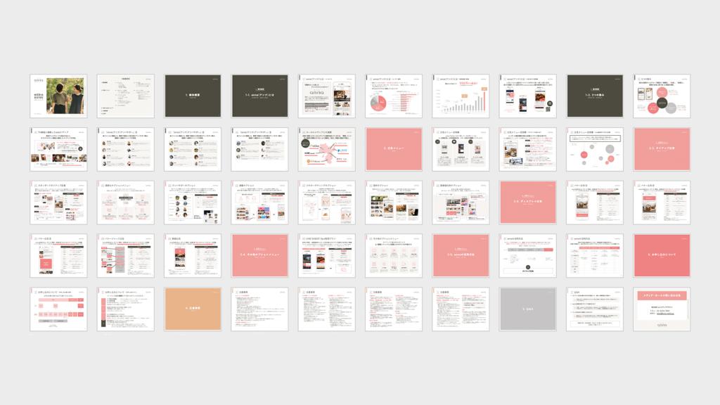 関西の女性のためのwebメディア「anna(アンナ)」の広告媒体資料デザイン