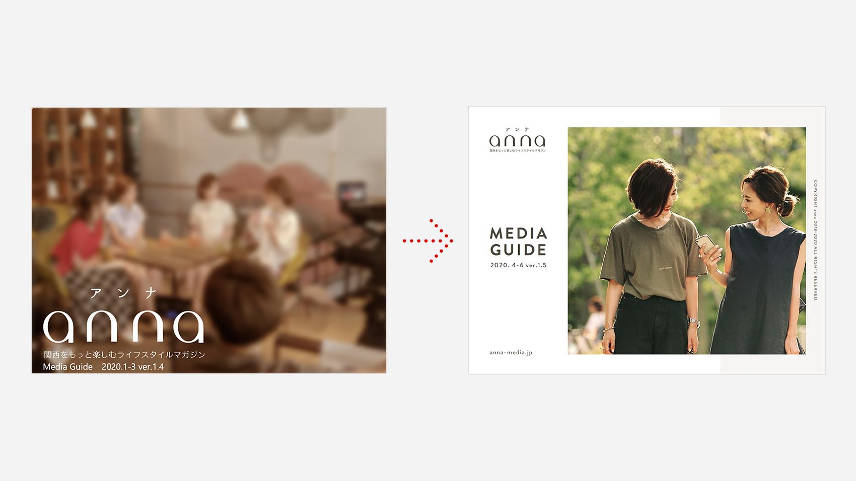 媒体資料の表紙デザインのビフォーアフター
