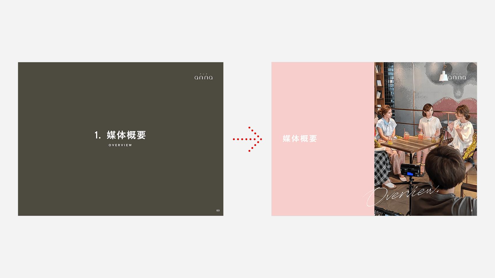 anna媒体資料の中表紙デザインの変化