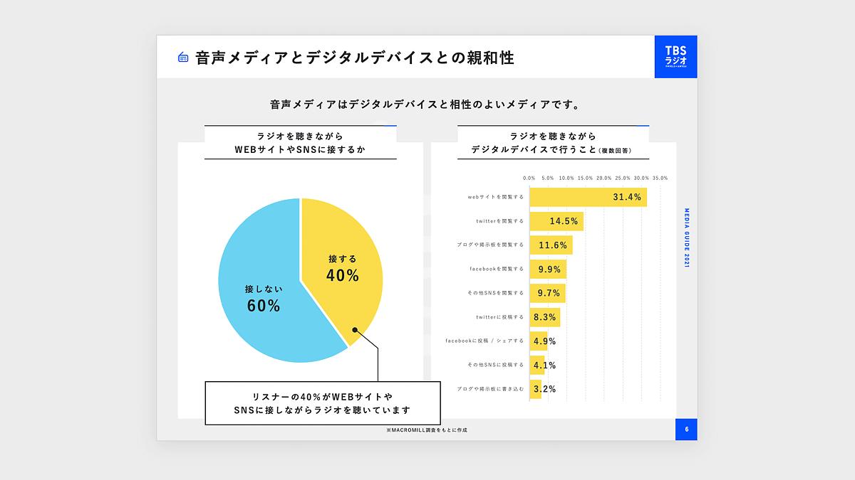 グラフのカラーはwebサイトで使っている色のみ使用