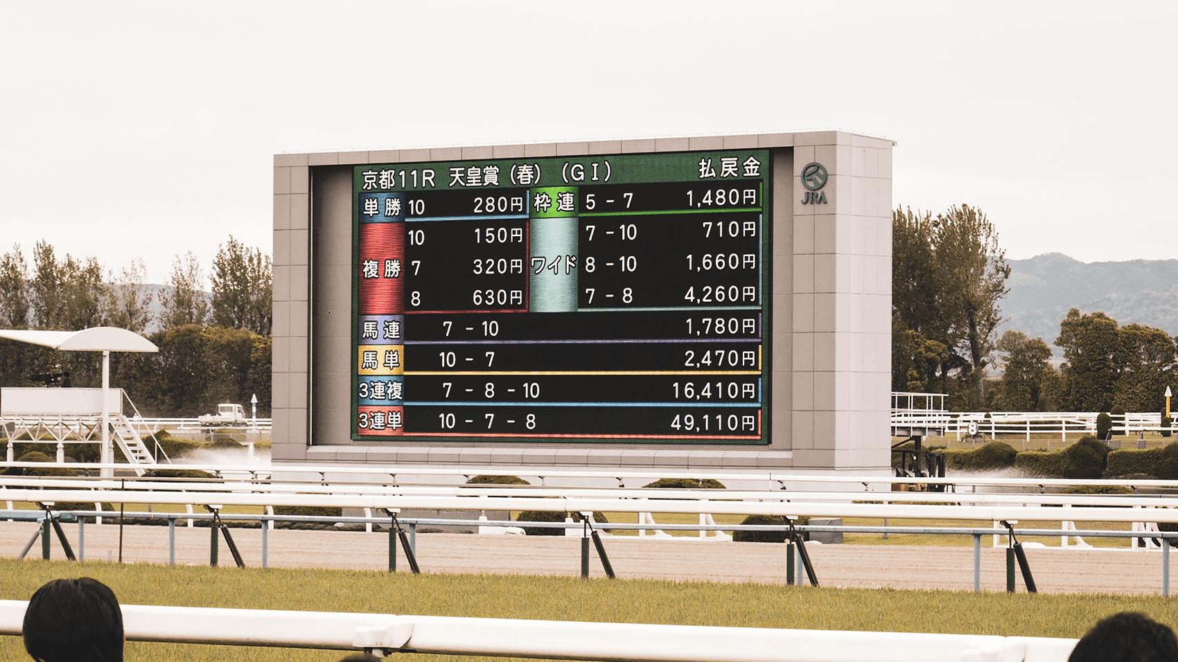 レース後の配当画面
