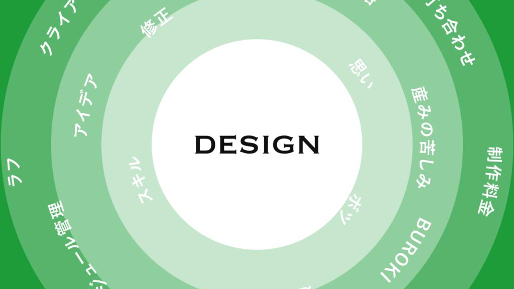 デザイン作品だけでなく、周辺の話やプライベートを発信しているワケ