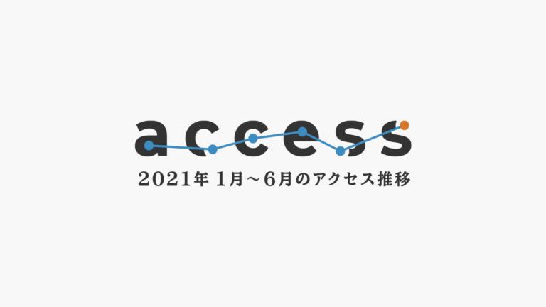月ごとに見る2021年の当webサイトへのアクセス状況報告